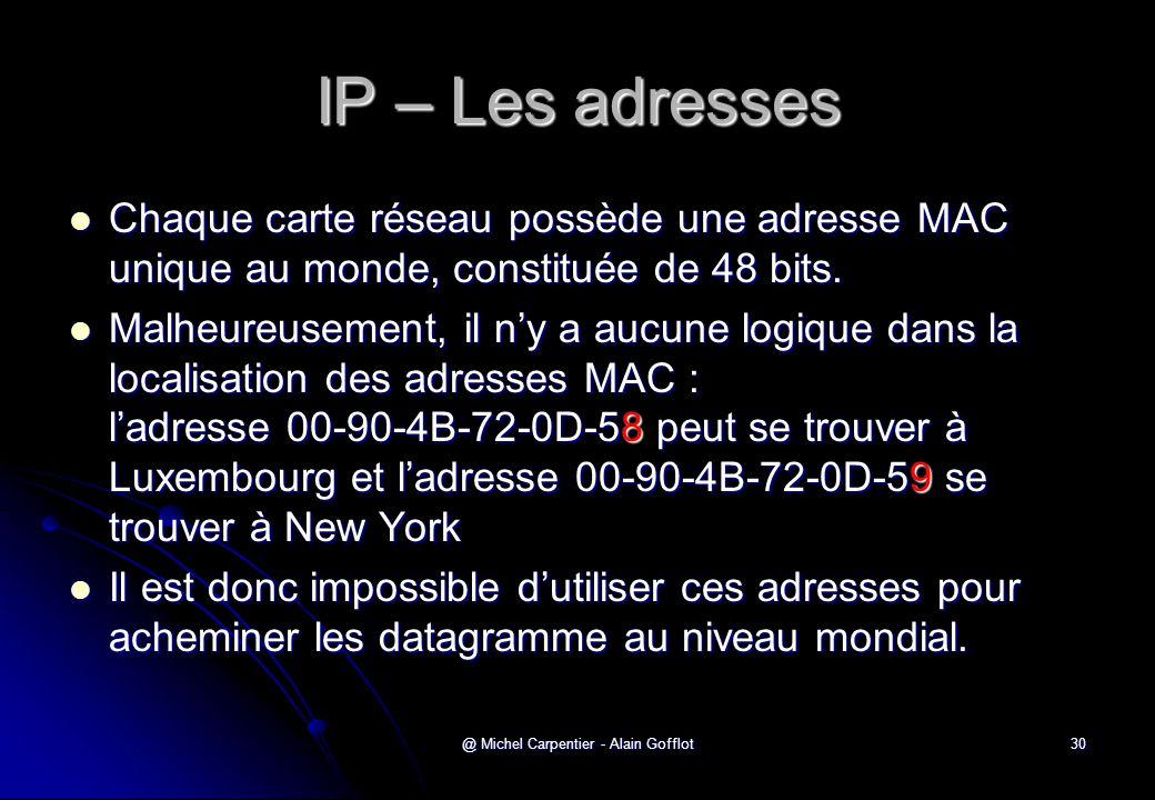 @ Michel Carpentier - Alain Gofflot30 IP – Les adresses  Chaque carte réseau possède une adresse MAC unique au monde, constituée de 48 bits.  Malheu