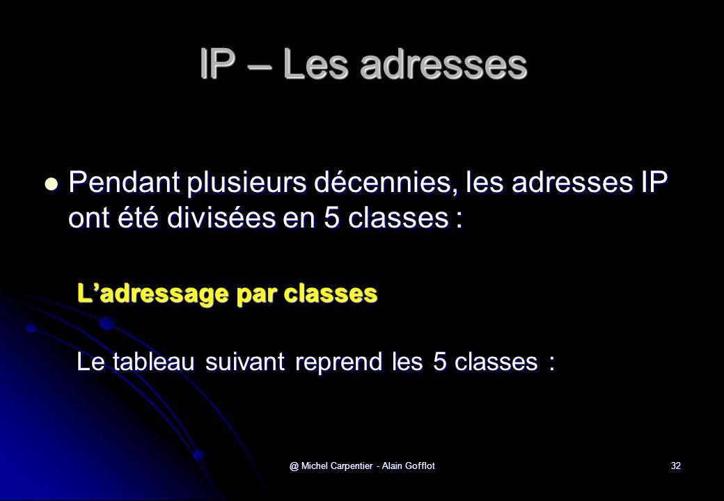@ Michel Carpentier - Alain Gofflot32 IP – Les adresses  Pendant plusieurs décennies, les adresses IP ont été divisées en 5 classes : L'adressage par