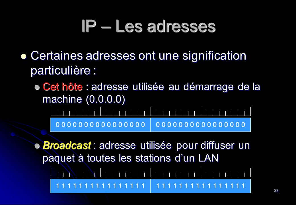 @ Michel Carpentier - Alain Gofflot38 IP – Les adresses  Certaines adresses ont une signification particulière :  Cet hôte : adresse utilisée au dém