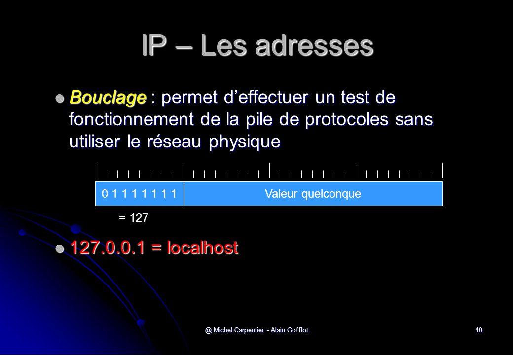 @ Michel Carpentier - Alain Gofflot40 IP – Les adresses  Bouclage : permet d'effectuer un test de fonctionnement de la pile de protocoles sans utilis