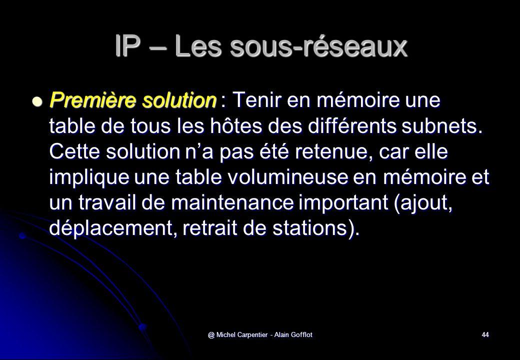 @ Michel Carpentier - Alain Gofflot44 IP – Les sous-réseaux  Première solution : Tenir en mémoire une table de tous les hôtes des différents subnets.