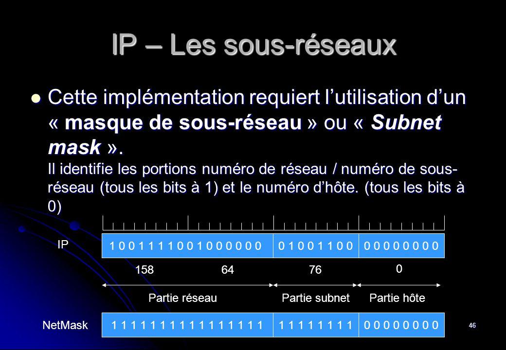 @ Michel Carpentier - Alain Gofflot46 IP – Les sous-réseaux  Cette implémentation requiert l'utilisation d'un « masque de sous-réseau » ou « Subnet m