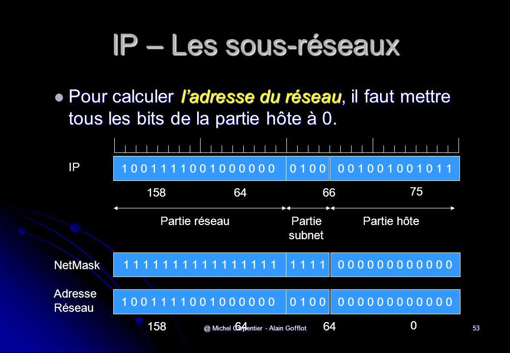 @ Michel Carpentier - Alain Gofflot53 IP – Les sous-réseaux  Pour calculer l'adresse du réseau, il faut mettre tous les bits de la partie hôte à 0. 1