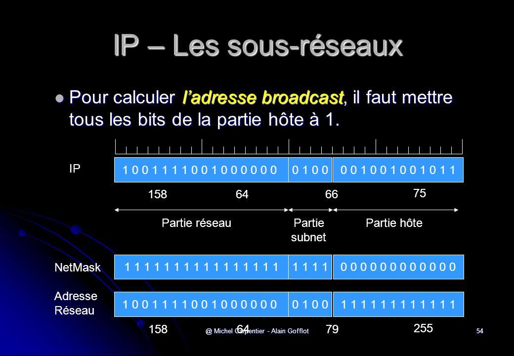 @ Michel Carpentier - Alain Gofflot54 IP – Les sous-réseaux  Pour calculer l'adresse broadcast, il faut mettre tous les bits de la partie hôte à 1. 1