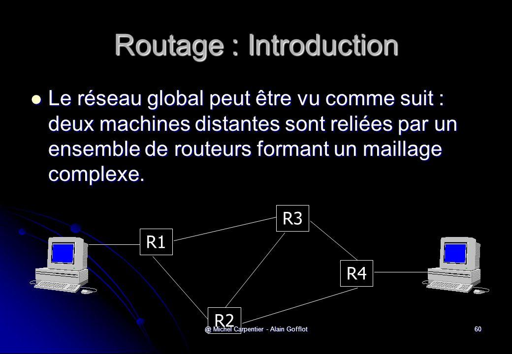 @ Michel Carpentier - Alain Gofflot60 Routage : Introduction R1 R2 R3 R4  Le réseau global peut être vu comme suit : deux machines distantes sont rel