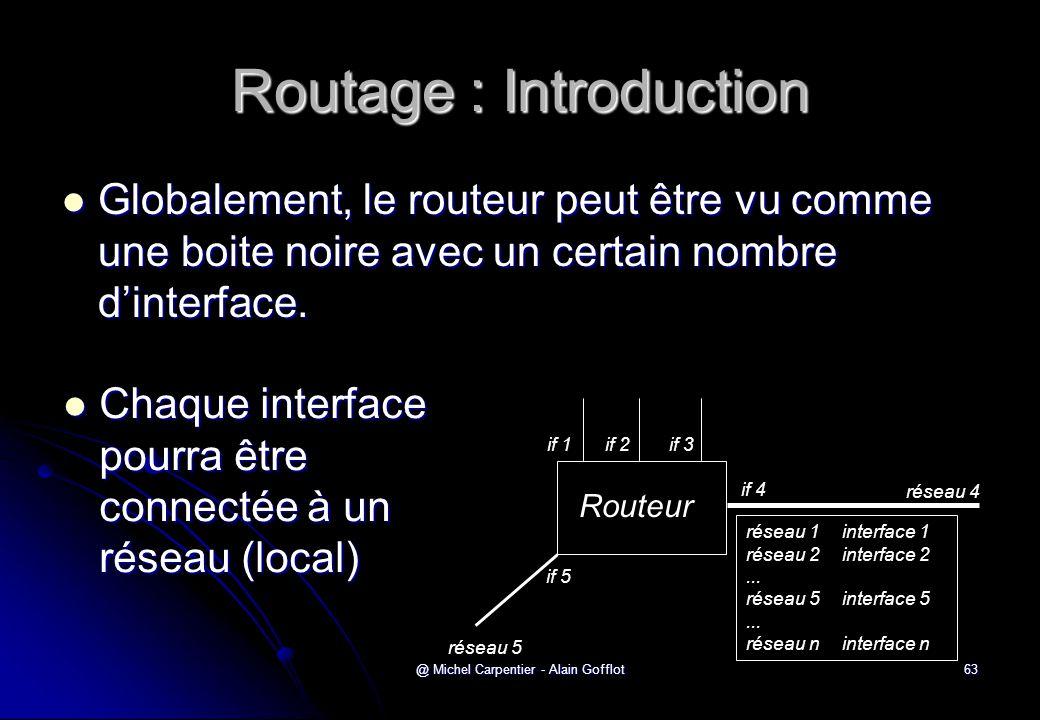 @ Michel Carpentier - Alain Gofflot63 Routage : Introduction réseau 4 réseau 5 Routeur if 1 if 4 if 3 if 5 if 2 réseau 1interface 1 réseau 2interface