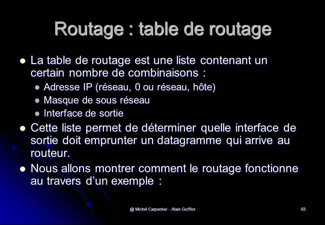 @ Michel Carpentier - Alain Gofflot65 Routage : table de routage  La table de routage est une liste contenant un certain nombre de combinaisons :  A