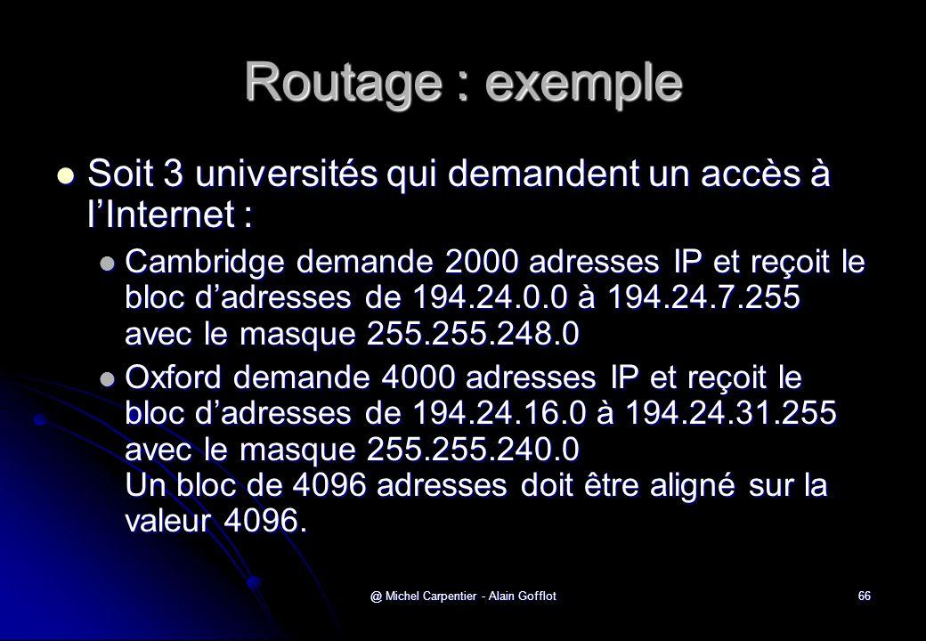 @ Michel Carpentier - Alain Gofflot66 Routage : exemple  Soit 3 universités qui demandent un accès à l'Internet :  Cambridge demande 2000 adresses I
