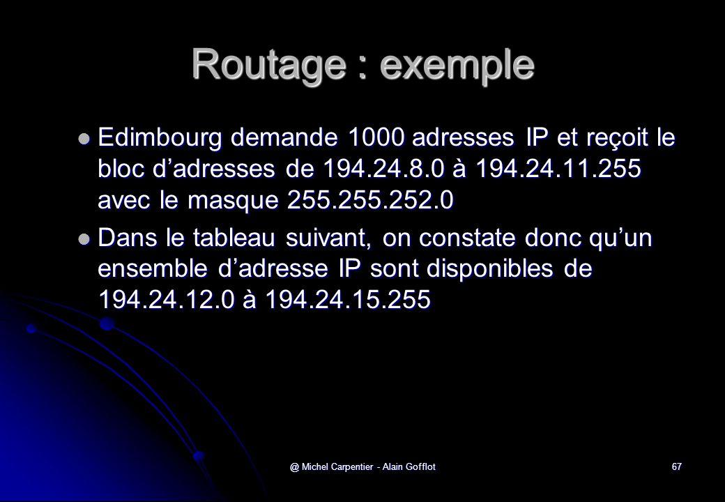 @ Michel Carpentier - Alain Gofflot67 Routage : exemple  Edimbourg demande 1000 adresses IP et reçoit le bloc d'adresses de 194.24.8.0 à 194.24.11.25