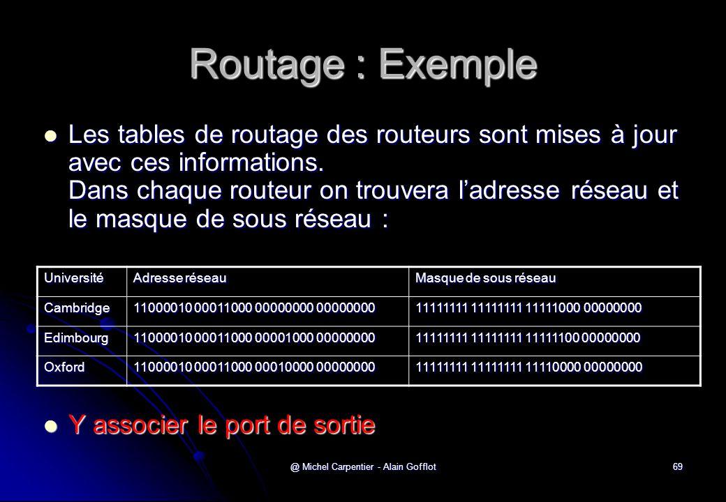 @ Michel Carpentier - Alain Gofflot69 Routage : Exemple  Les tables de routage des routeurs sont mises à jour avec ces informations. Dans chaque rout