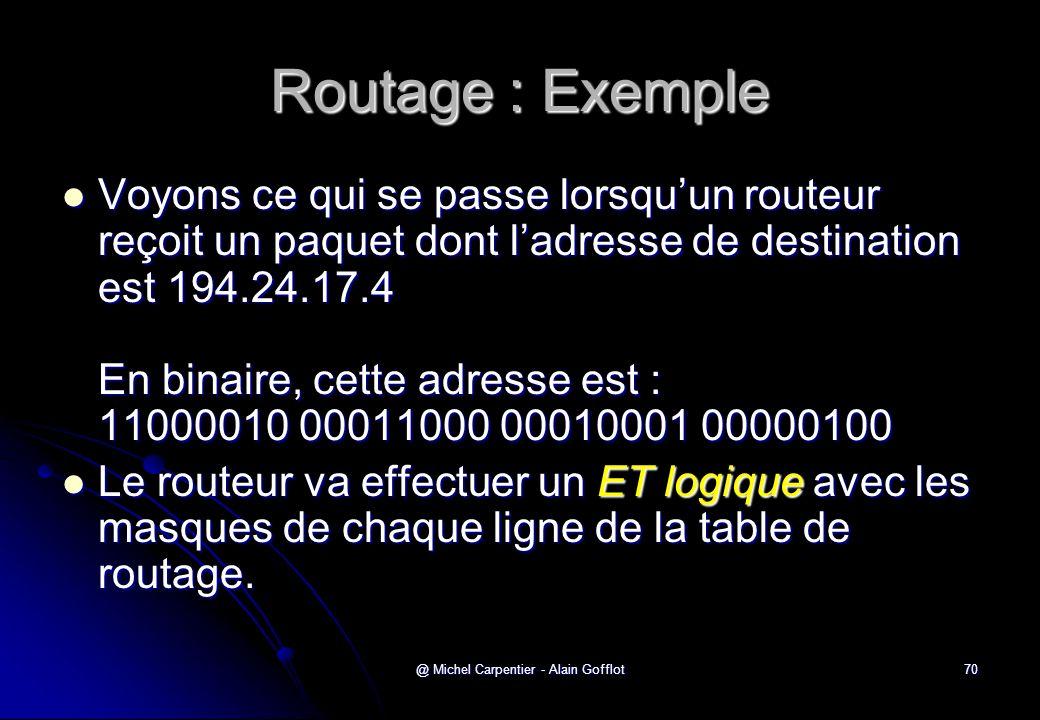 @ Michel Carpentier - Alain Gofflot70 Routage : Exemple  Voyons ce qui se passe lorsqu'un routeur reçoit un paquet dont l'adresse de destination est