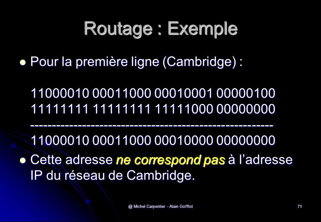 @ Michel Carpentier - Alain Gofflot71 Routage : Exemple  Pour la première ligne (Cambridge) : 11000010 00011000 00010001 00000100 11111111 11111111 1