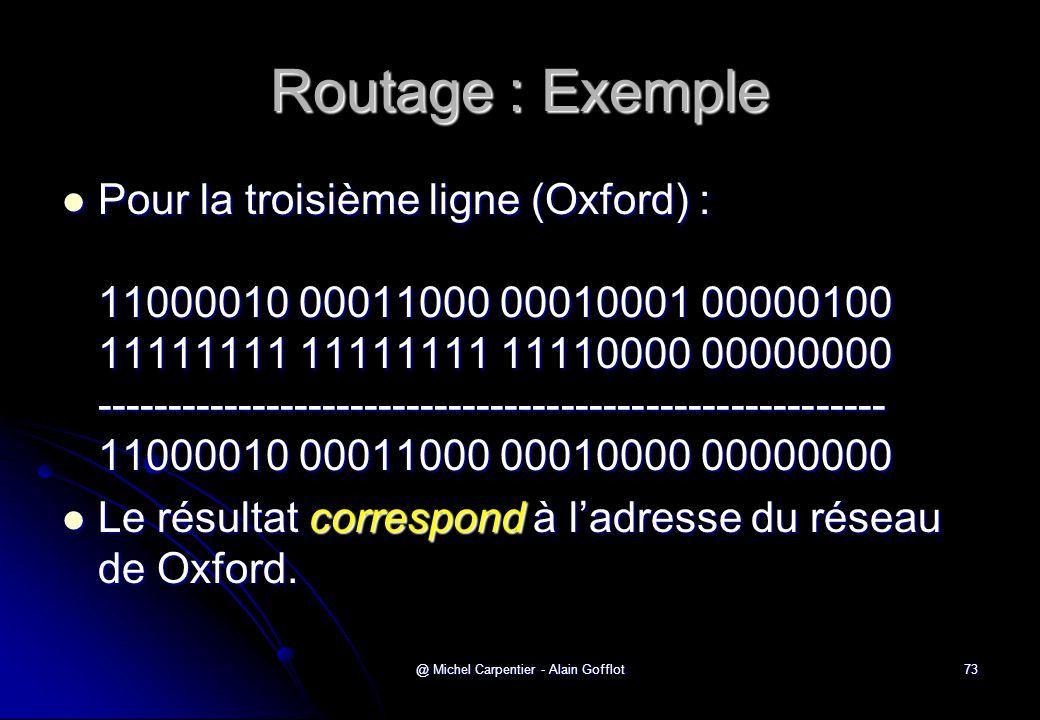 @ Michel Carpentier - Alain Gofflot73 Routage : Exemple  Pour la troisième ligne (Oxford) : 11000010 00011000 00010001 00000100 11111111 11111111 111