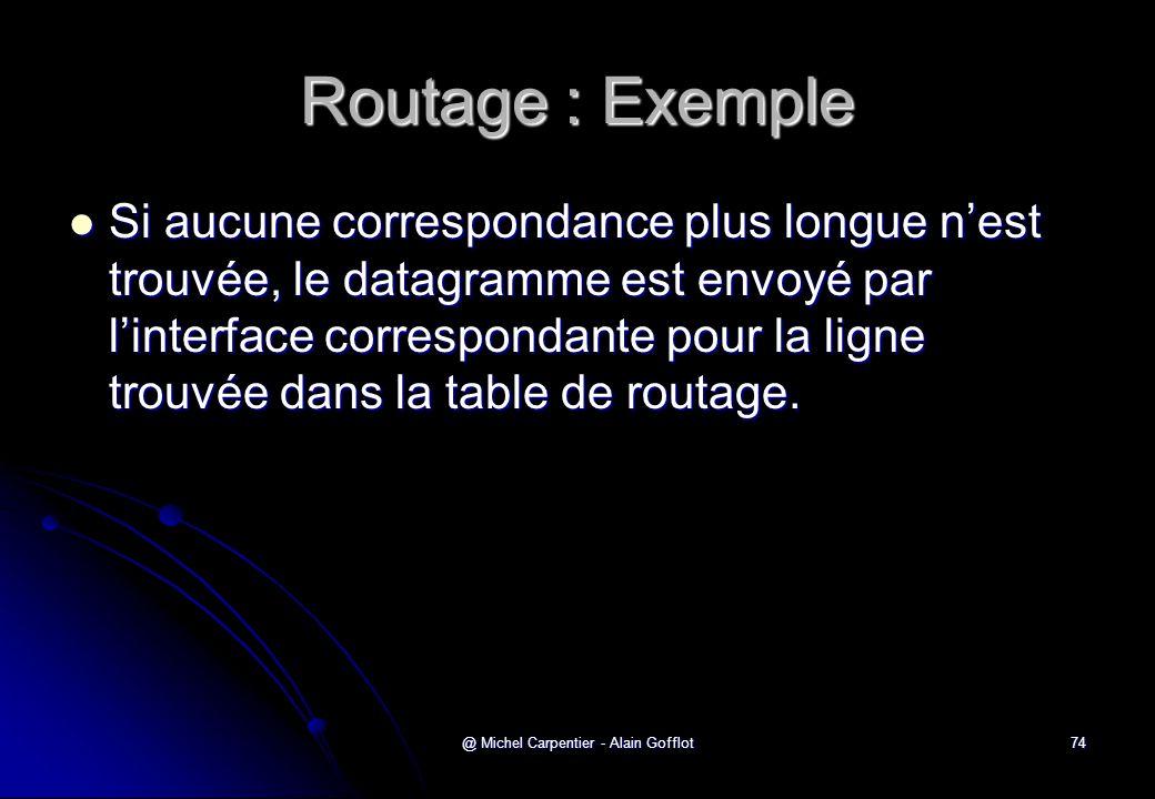 @ Michel Carpentier - Alain Gofflot74 Routage : Exemple  Si aucune correspondance plus longue n'est trouvée, le datagramme est envoyé par l'interface