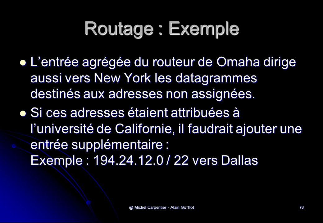 @ Michel Carpentier - Alain Gofflot78 Routage : Exemple  L'entrée agrégée du routeur de Omaha dirige aussi vers New York les datagrammes destinés aux