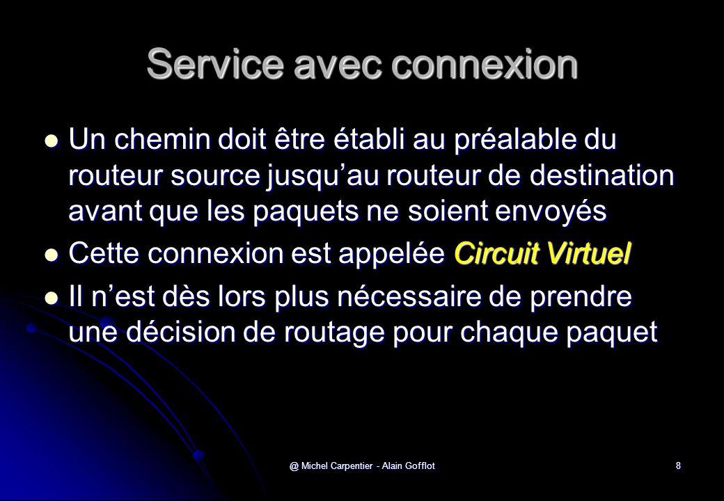 @ Michel Carpentier - Alain Gofflot8 Service avec connexion  Un chemin doit être établi au préalable du routeur source jusqu'au routeur de destinatio