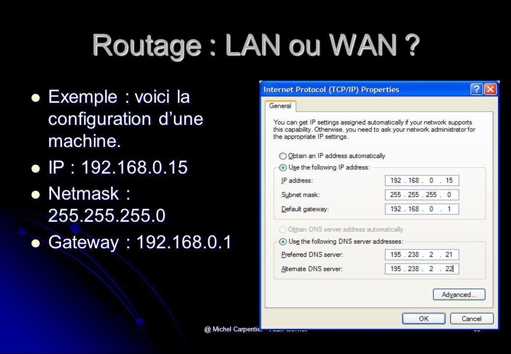 @ Michel Carpentier - Alain Gofflot80 Routage : LAN ou WAN ?  Exemple : voici la configuration d'une machine.  IP : 192.168.0.15  Netmask : 255.255