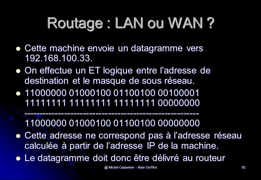 @ Michel Carpentier - Alain Gofflot82 Routage : LAN ou WAN ?  Cette machine envoie un datagramme vers 192.168.100.33.  On effectue un ET logique ent