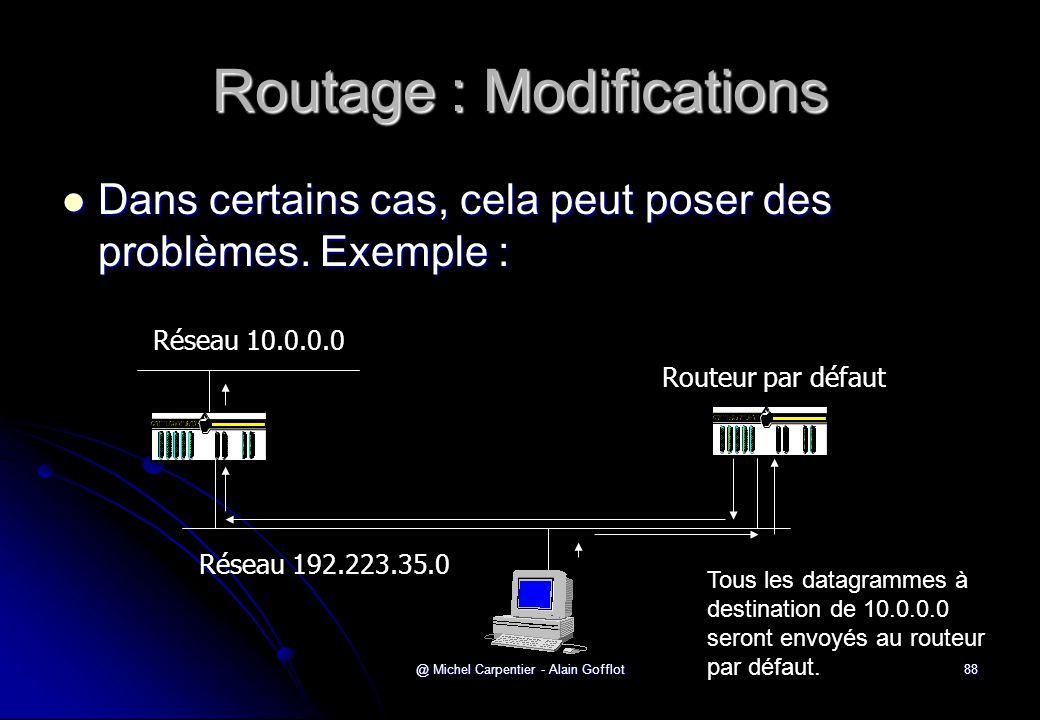 @ Michel Carpentier - Alain Gofflot88 Routage : Modifications  Dans certains cas, cela peut poser des problèmes. Exemple : Routeur par défaut Réseau