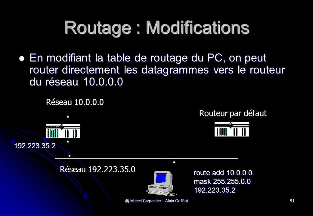 @ Michel Carpentier - Alain Gofflot91 Routage : Modifications  En modifiant la table de routage du PC, on peut router directement les datagrammes ver