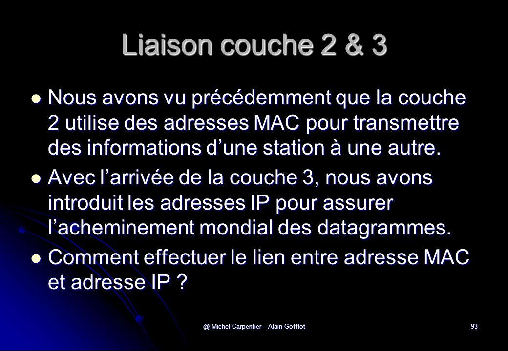 @ Michel Carpentier - Alain Gofflot93 Liaison couche 2 & 3  Nous avons vu précédemment que la couche 2 utilise des adresses MAC pour transmettre des