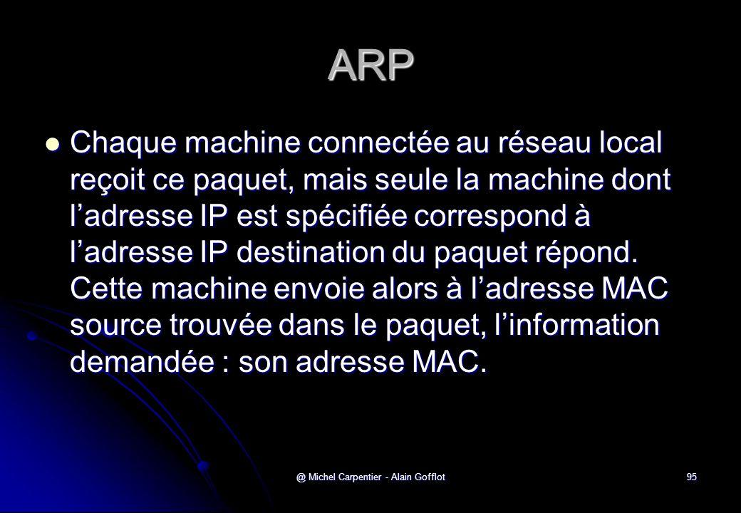 @ Michel Carpentier - Alain Gofflot95 ARP  Chaque machine connectée au réseau local reçoit ce paquet, mais seule la machine dont l'adresse IP est spé