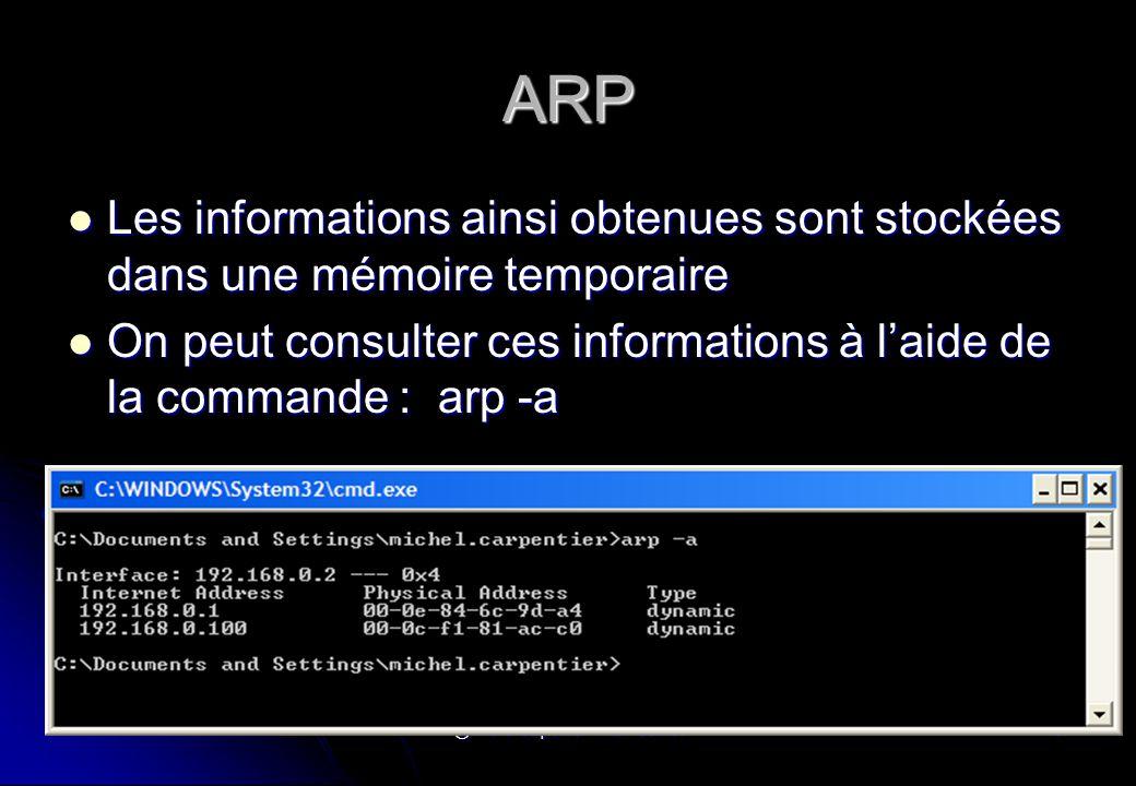 @ Michel Carpentier - Alain Gofflot97 ARP  Les informations ainsi obtenues sont stockées dans une mémoire temporaire  On peut consulter ces informat