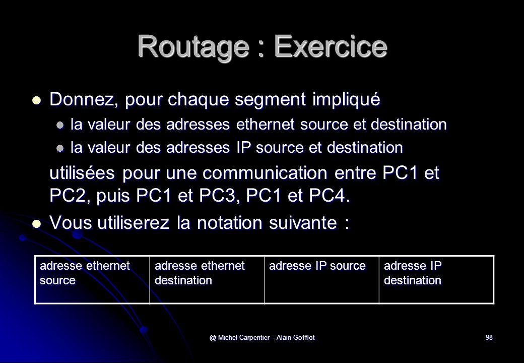 @ Michel Carpentier - Alain Gofflot98 Routage : Exercice  Donnez, pour chaque segment impliqué  la valeur des adresses ethernet source et destinatio