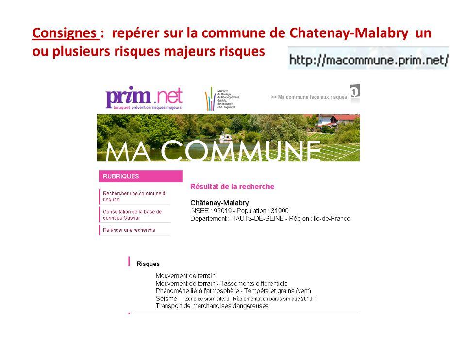 Consignes : repérer sur la commune de Chatenay-Malabry un ou plusieurs risques majeurs risques