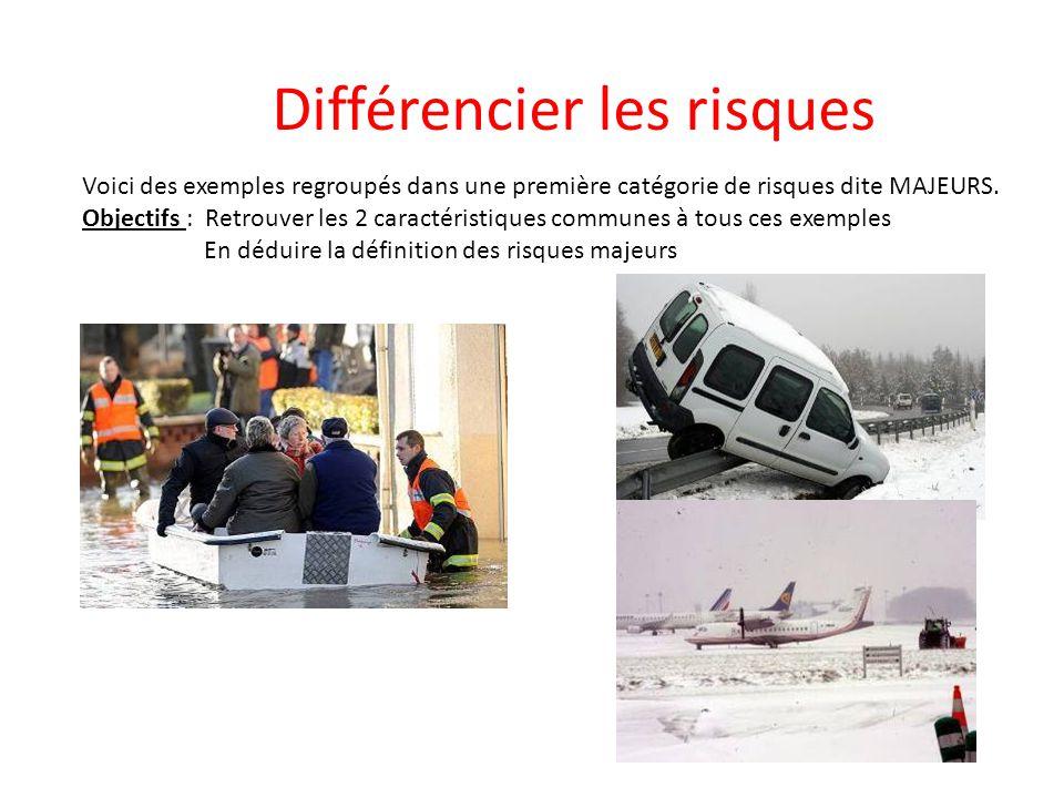 Différencier les risques Voici des exemples regroupés dans une première catégorie de risques dite MAJEURS.