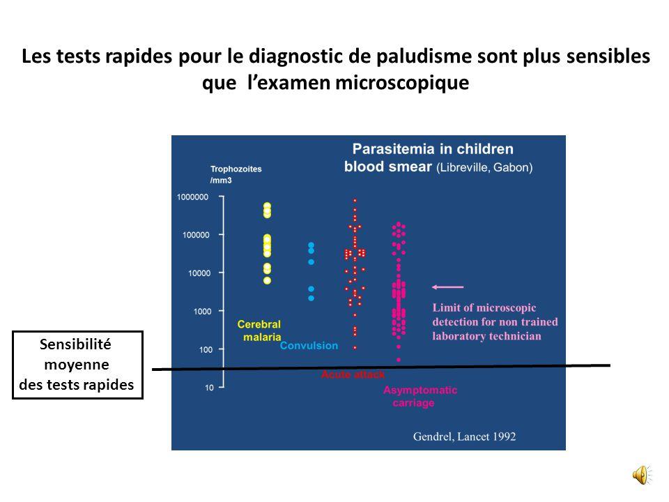 Sensibilité moyenne des tests rapides Les tests rapides pour le diagnostic de paludisme sont plus sensibles que l'examen microscopique