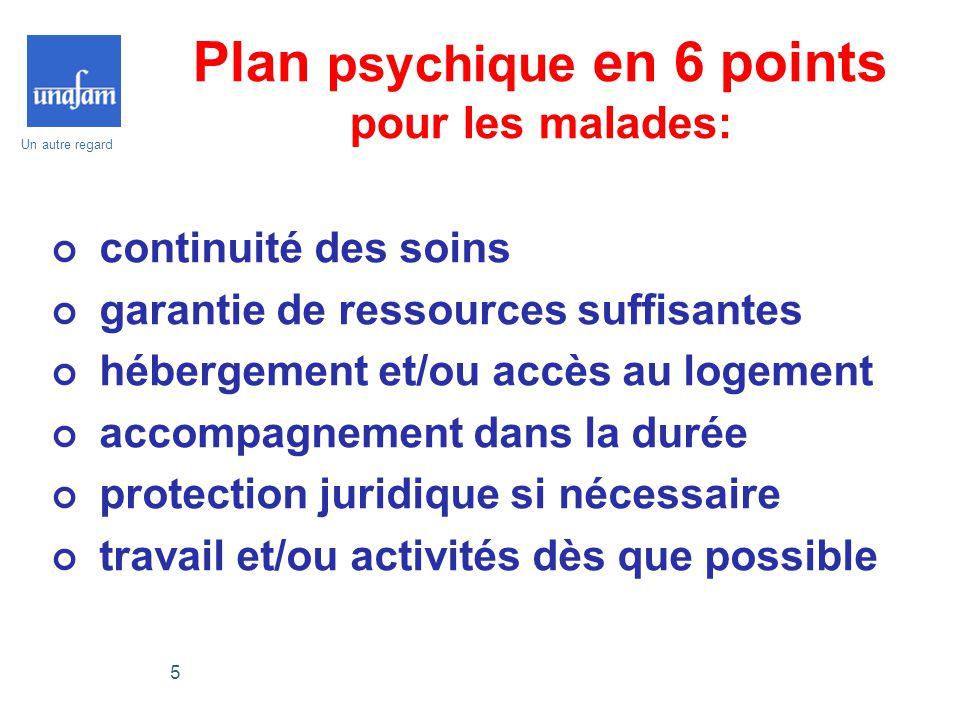 Un autre regard 5 Plan psychique en 6 points pour les malades: continuité des soins garantie de ressources suffisantes hébergement et/ou accès au loge