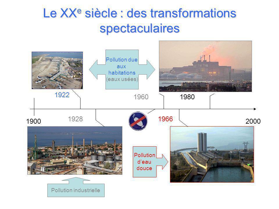 Le XX e siècle : des transformations spectaculaires 1900 1922 1928 1960 1980 1966 2000 Pollution due aux habitations (eaux usées) Pollution industrielle Pollution d'eau douce