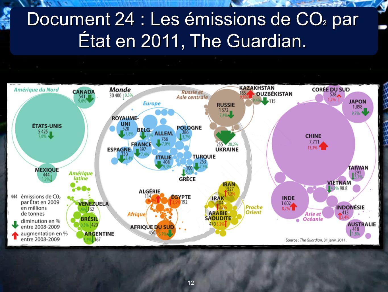 12 Document 24 : Les émissions de CO 2 par État en 2011, The Guardian.