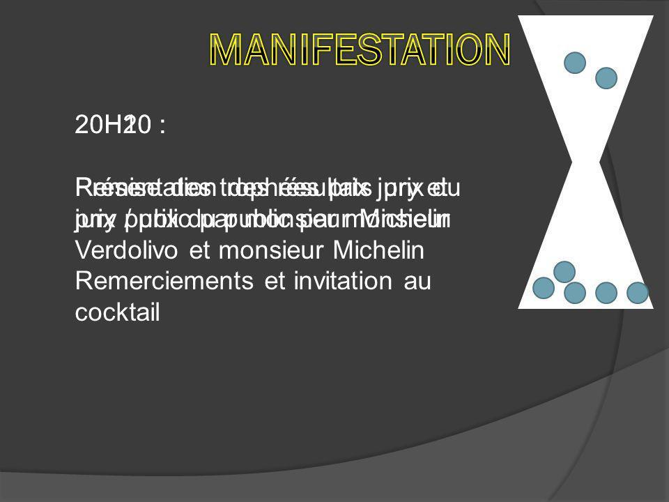20H20 : Remise des trophées prix jury et prix public par monsieur Michelin Remerciements et invitation au cocktail 20H30 : Sortie de l'amphithéatre Changement de salle Cocktail dinatoire