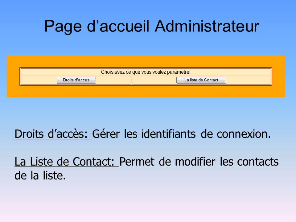 Droits d'accès: Gérer les identifiants de connexion. La Liste de Contact: Permet de modifier les contacts de la liste. Page d'accueil Administrateur