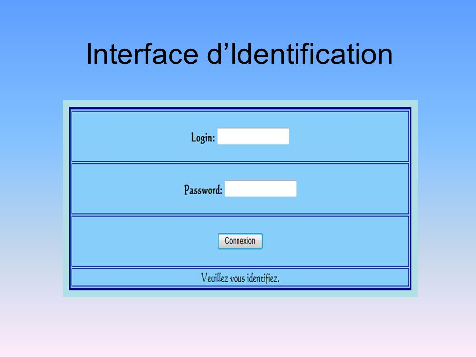 Interface d'Identification