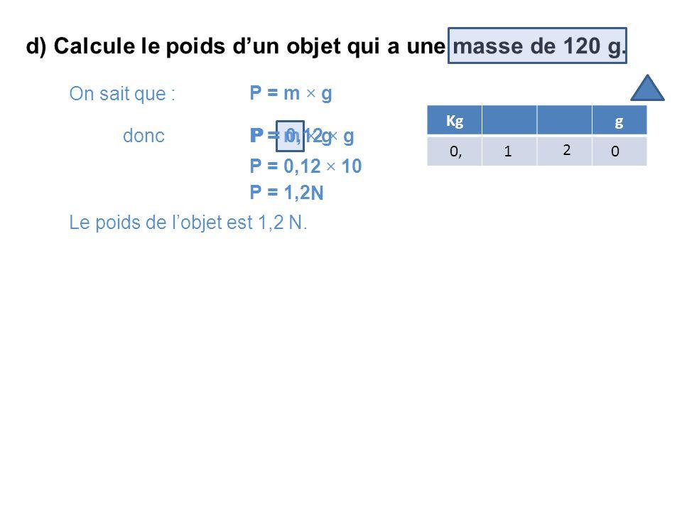 d) Calcule le poids d'un objet qui a une masse de 120 g. On sait que : P = m × g P = 0,12 × gdonc P = 0,12 × 10 P = 1,2 N Le poids de l'objet est 1,2
