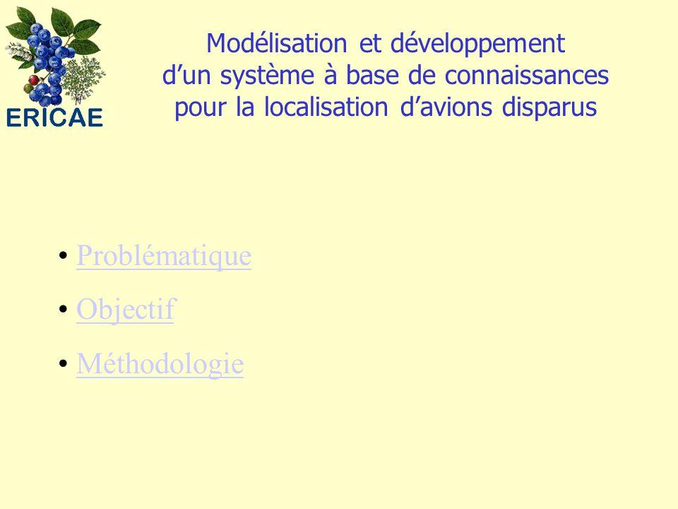 Modélisation et développement d'un système à base de connaissances pour la localisation d'avions disparus • ProblématiqueProblématique • ObjectifObjec