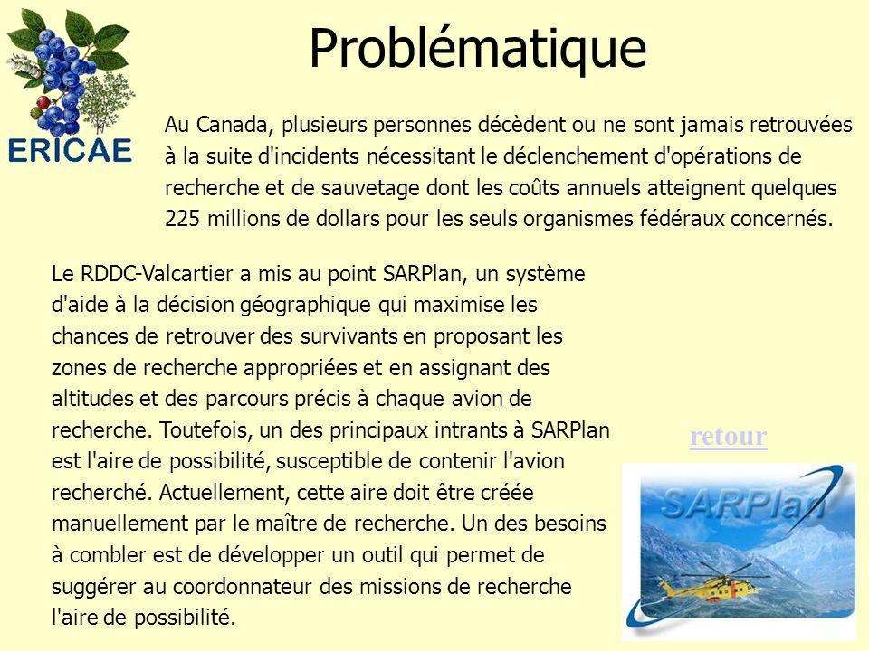 Problématique Au Canada, plusieurs personnes décèdent ou ne sont jamais retrouvées à la suite d'incidents nécessitant le déclenchement d'opérations de