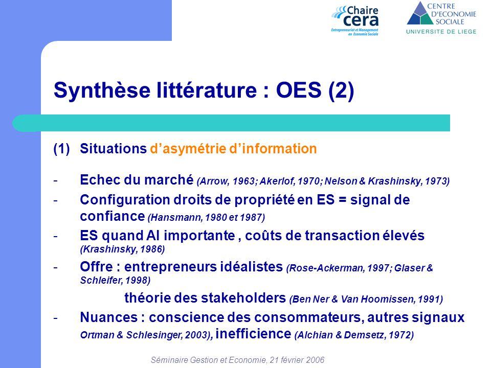 Séminaire Gestion et Economie, 21 février 2006 Synthèse littérature : OES (2) (1)Situations d'asymétrie d'information -Echec du marché (Arrow, 1963; A