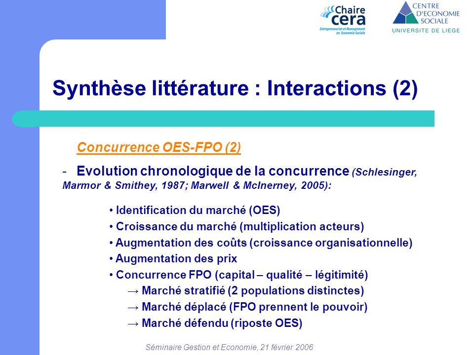 Séminaire Gestion et Economie, 21 février 2006 Synthèse littérature : Interactions (2) Concurrence OES-FPO (2) -Evolution chronologique de la concurre