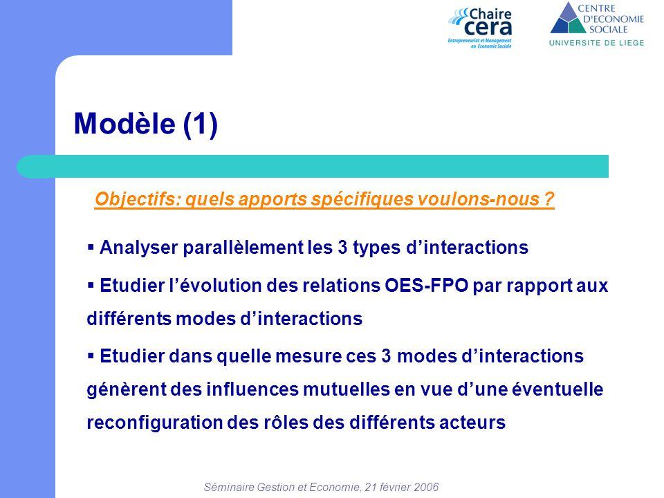 Séminaire Gestion et Economie, 21 février 2006 Modèle (1) Objectifs: quels apports spécifiques voulons-nous ?  Analyser parallèlement les 3 types d'i
