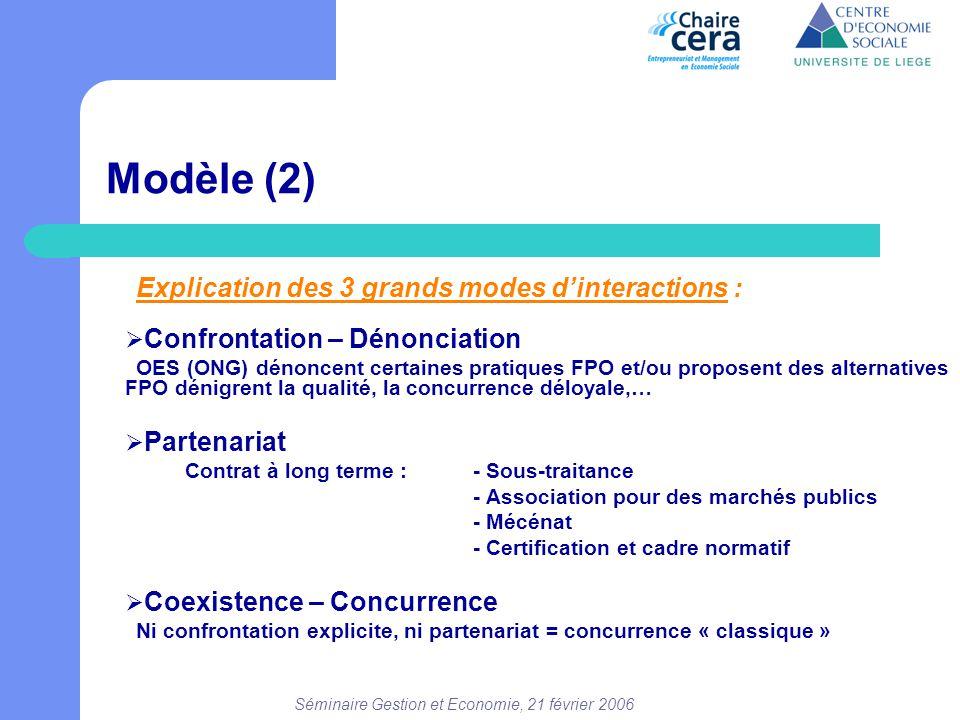 Séminaire Gestion et Economie, 21 février 2006 Modèle (2) Explication des 3 grands modes d'interactions :  Confrontation – Dénonciation OES (ONG) dén