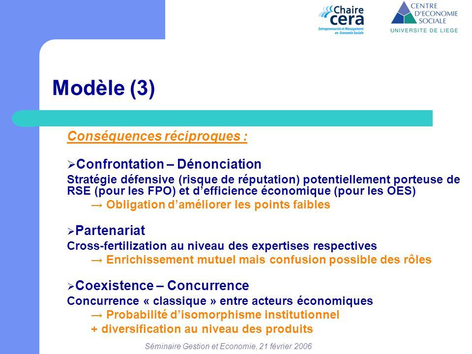 Séminaire Gestion et Economie, 21 février 2006 Modèle (3) Conséquences réciproques :  Confrontation – Dénonciation Stratégie défensive (risque de rép