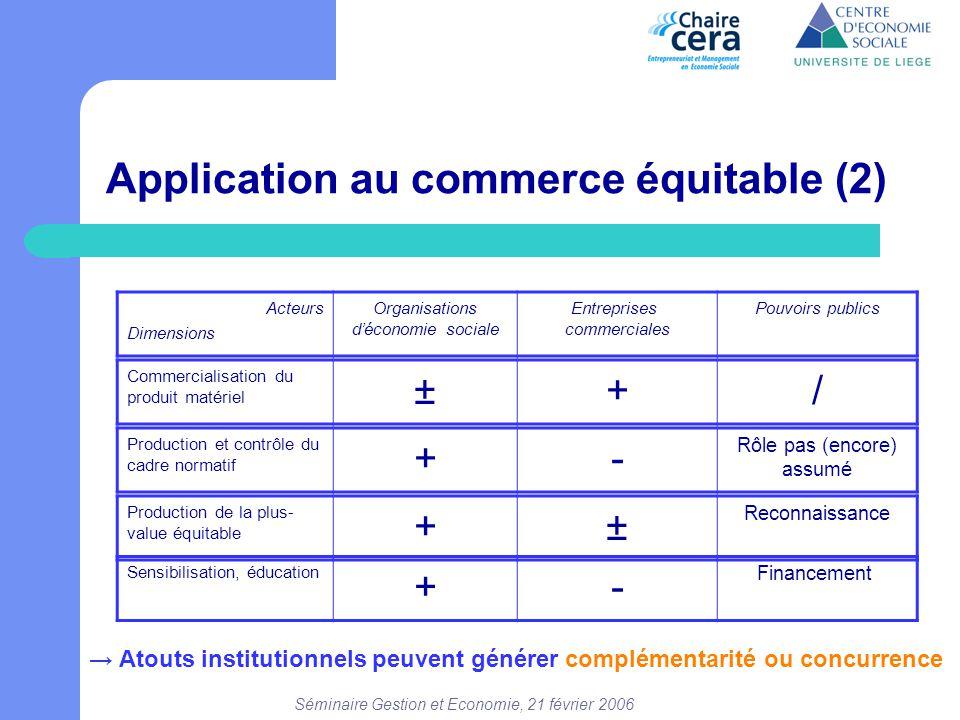 Séminaire Gestion et Economie, 21 février 2006 Application au commerce équitable (2) Acteurs Dimensions Organisations d'économie sociale Entreprises c