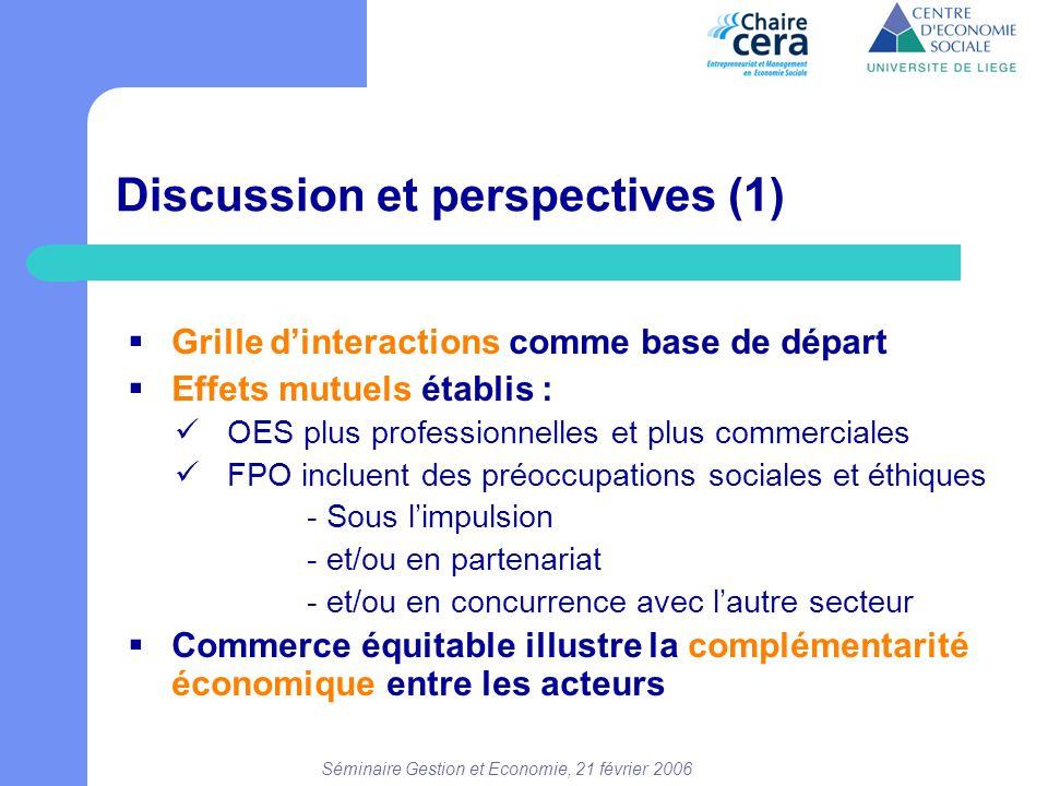 Séminaire Gestion et Economie, 21 février 2006 Discussion et perspectives (1)  Grille d'interactions comme base de départ  Effets mutuels établis :