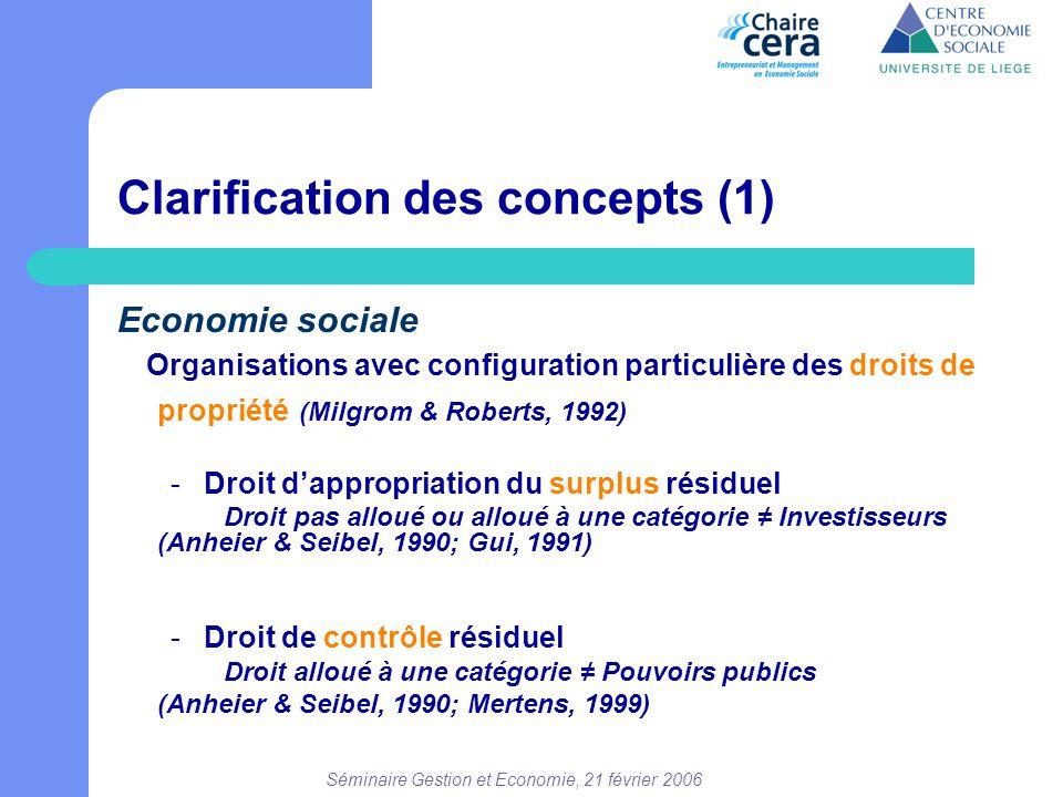 Séminaire Gestion et Economie, 21 février 2006 Partenariats OES-FPO -Complémentarité économique favorise le développement de partenariats (O'Regan & Oster, 2000; Amblard, 2004) -Evolution des collaborations d'une vision philanthropique (ponctuelle, unilatérale) à une dynamique partenariale (permanente et négociée) (Austin, 2000) -Risques :  Problèmes de comportements opportunistes  Décalage dans l'évaluation de la performance et les échéances  Risques d'instrumentalisation des OES Synthèse littérature : Interactions (3)