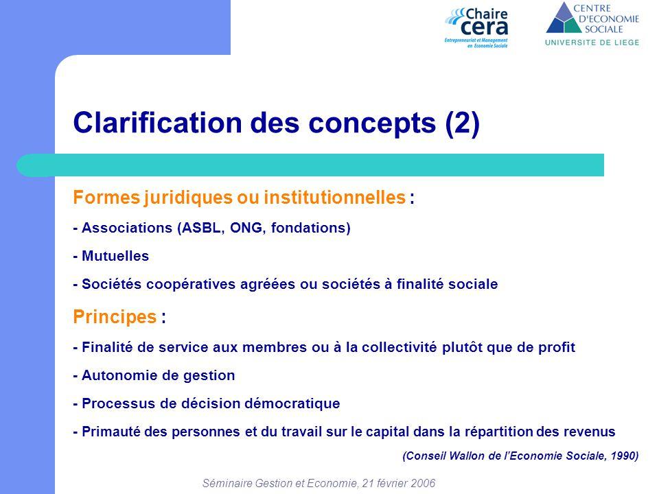Séminaire Gestion et Economie, 21 février 2006 Clarification des concepts (2) Formes juridiques ou institutionnelles : - Associations (ASBL, ONG, fond