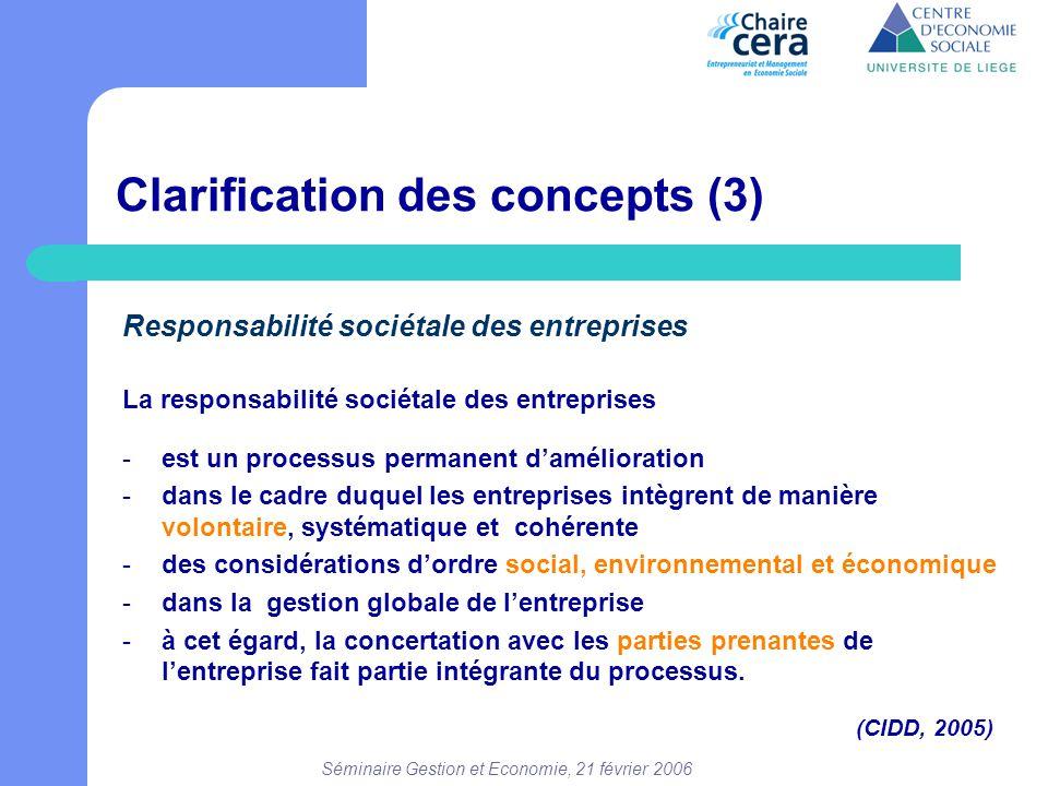 Séminaire Gestion et Economie, 21 février 2006 Clarification des concepts (3) Responsabilité sociétale des entreprises La responsabilité sociétale des